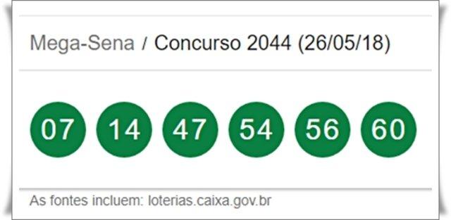 Mega-Sena concurso 2044: acumulou! Prêmio vai a R$ 30 milhões - Gente de Opinião
