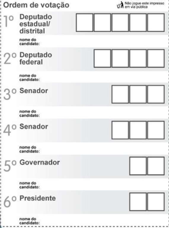 Como votar sem correr risco de errar - Por Sérgio Ramos - Gente de Opinião