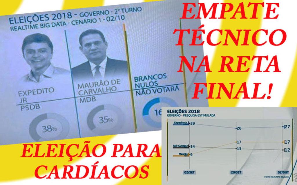 Expedito e Maurão vão ao 2º turno empatados - Por Sérgio Pires - Gente de Opinião