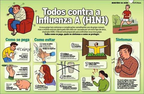 Porto Velho: Semusa alerta para medidas de prevenção contra Influenza