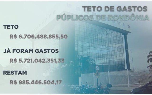 Poderes em Rondônia querem ficar abaixo do teto de gastos - Gente de Opinião