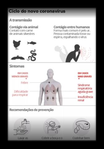 Coronavírus têm poder da bomba atômica: pode dizimar a humanidade?  - Gente de Opinião